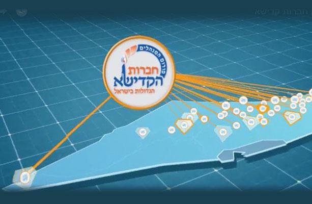 פורום המנהלים חברות הקדישא בגדולות בישראל